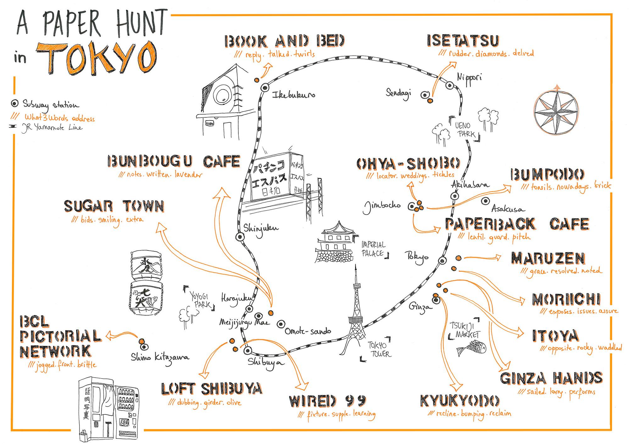 A Paper Hunt in Tokyo